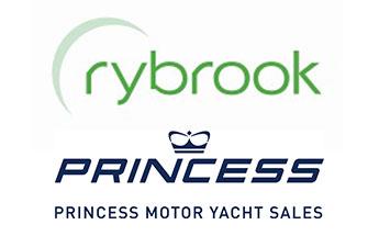 Rybrook holdings case Study