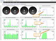 Academic Monitoring Bundle thumbnail
